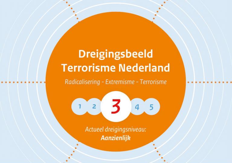 Muslim Rights Watch Nederland verliest rechtzaak